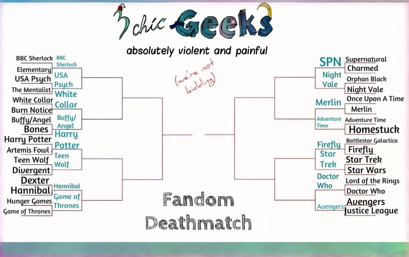 Fandom Wars Round 1 Results